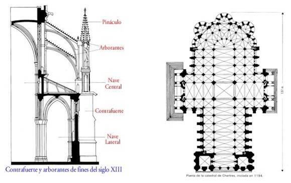 gothic architecture in doc