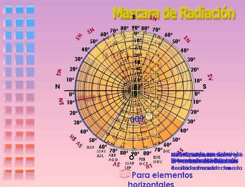 Solar radiation masc