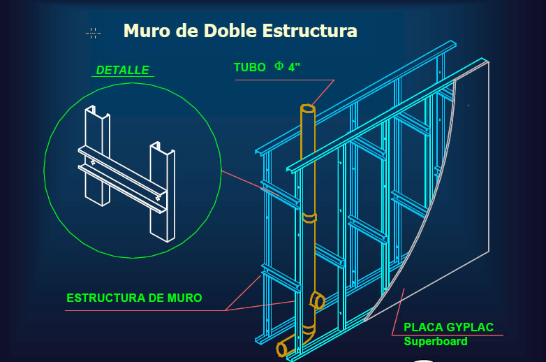 Drywall Constructive System In Pdf Cad 432 5 Kb