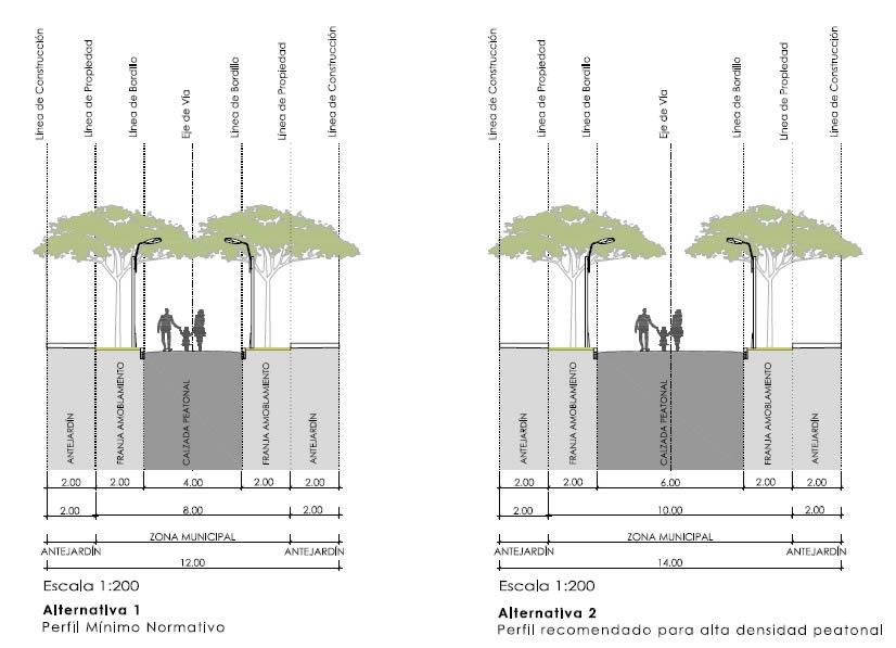Sidewalks and Pedestrian Malls, Standards - -   Barranquilla, Columbia