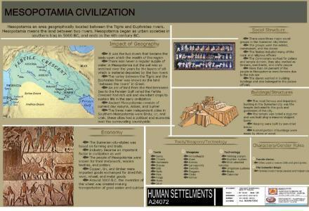 Mesopotamia civilization