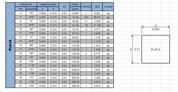 CALCULATION OF STEEL PLATE