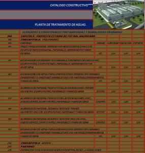 Catalog construction water treatment plant