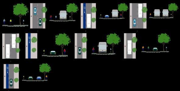 Cutting scheme urban level