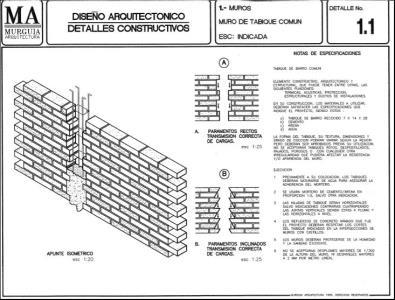 Book Details Architecture
