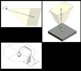 TopografoHD Sistemas de domo de cámara resistentes a vandalismo (resistentes al impacto)