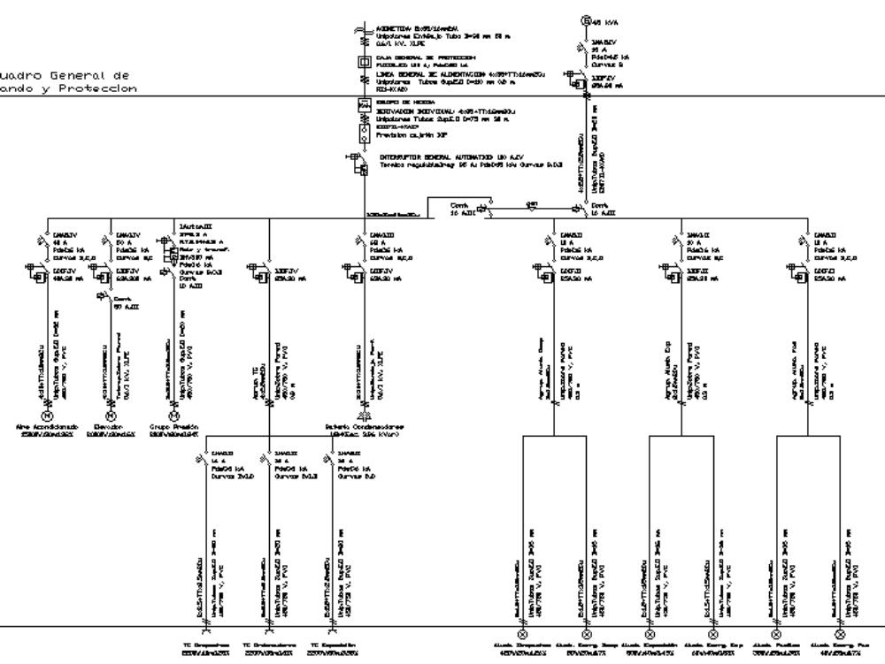 Tablero electrico unifilar - autocad