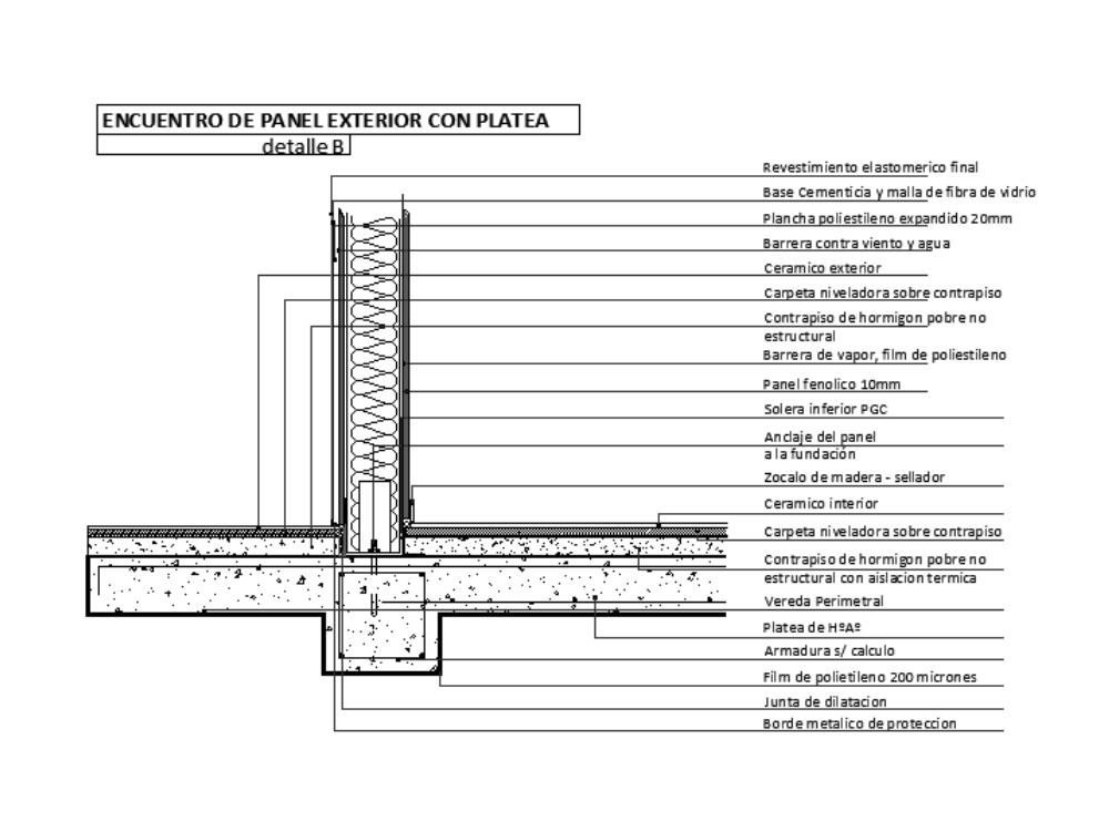 Encuetro exterior panel with stalls