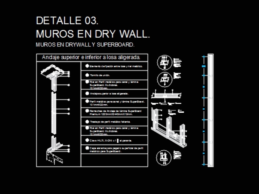 Detail walls in drywall or superboard