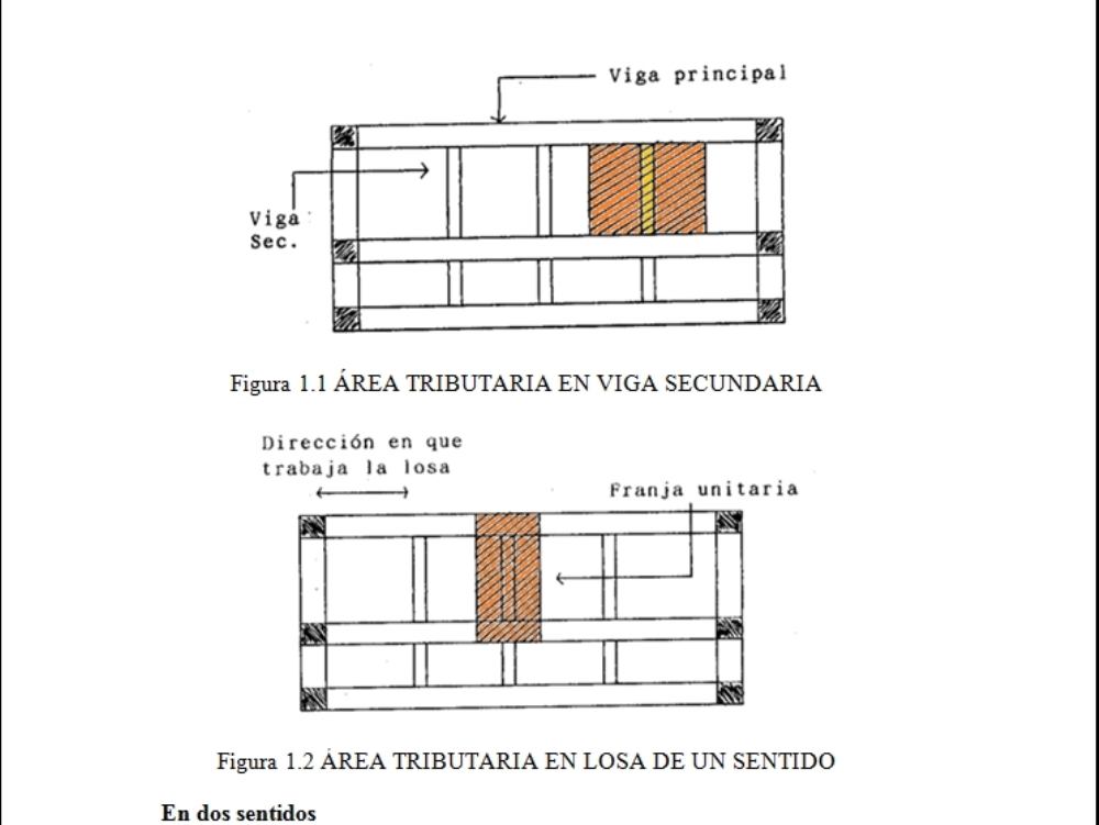 Design of beams and columns in concrete