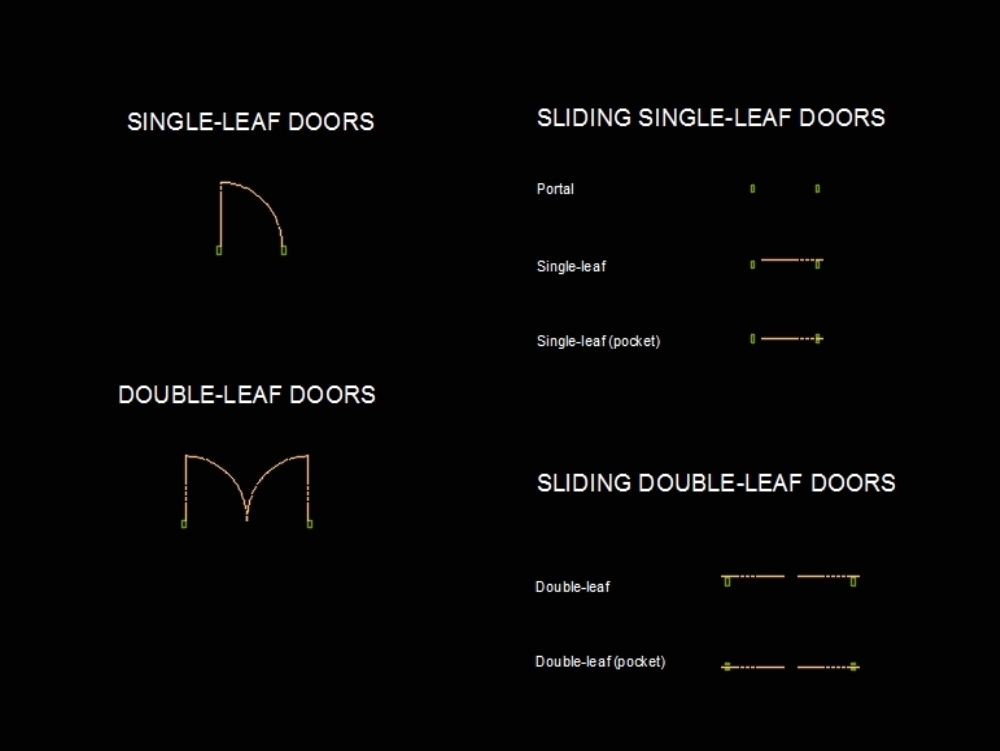 Dynamic block door with simple detail