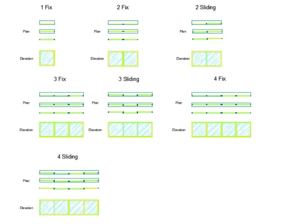 Dynamic block window model - detail