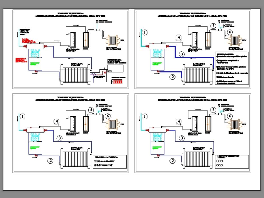Hydrogen Electrolyzer Diagram In Autocad