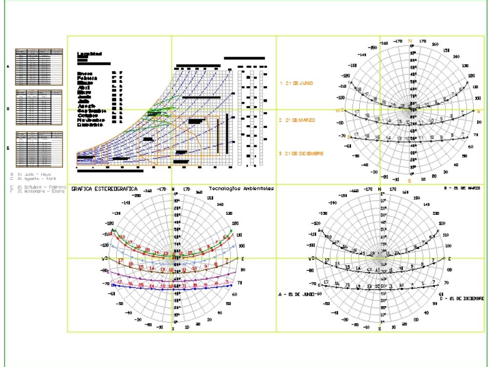 Solar chart in the northern hemisphere