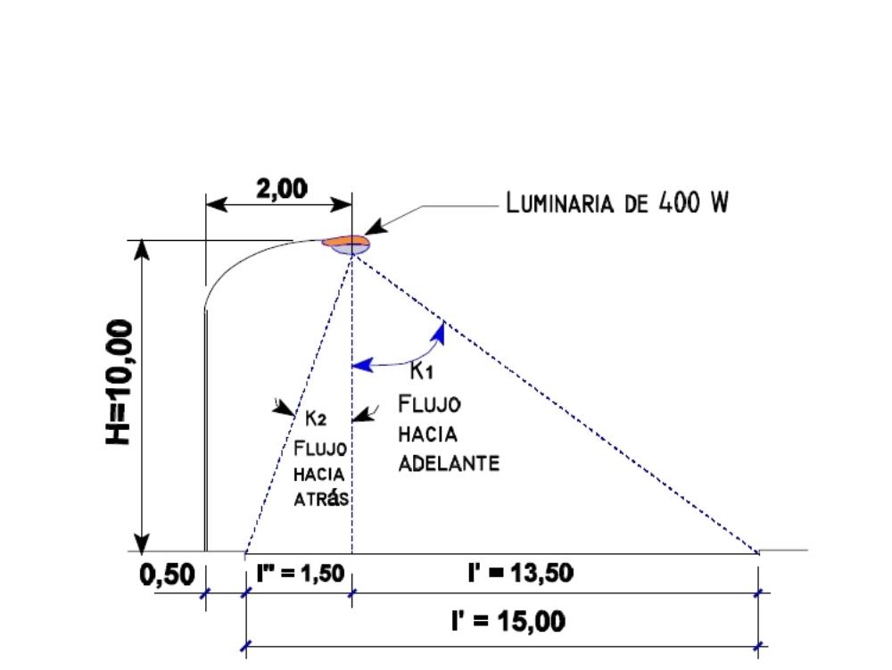 Road lighting according to the method of lumens