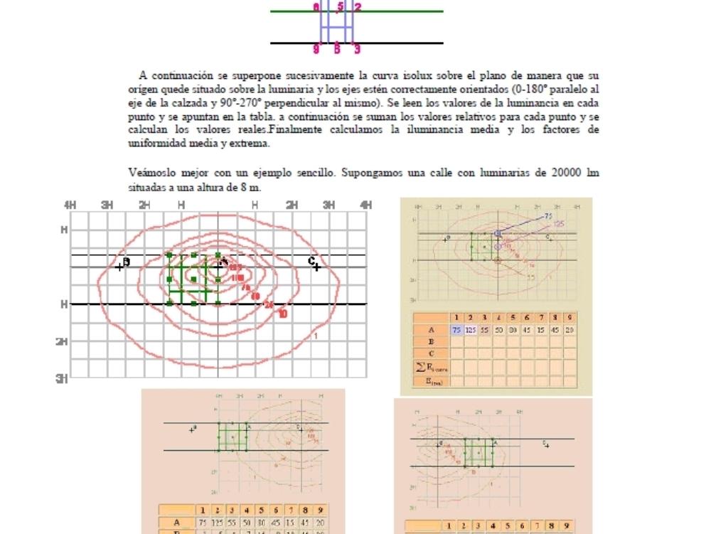 Metodo de los nueve puntos electricos