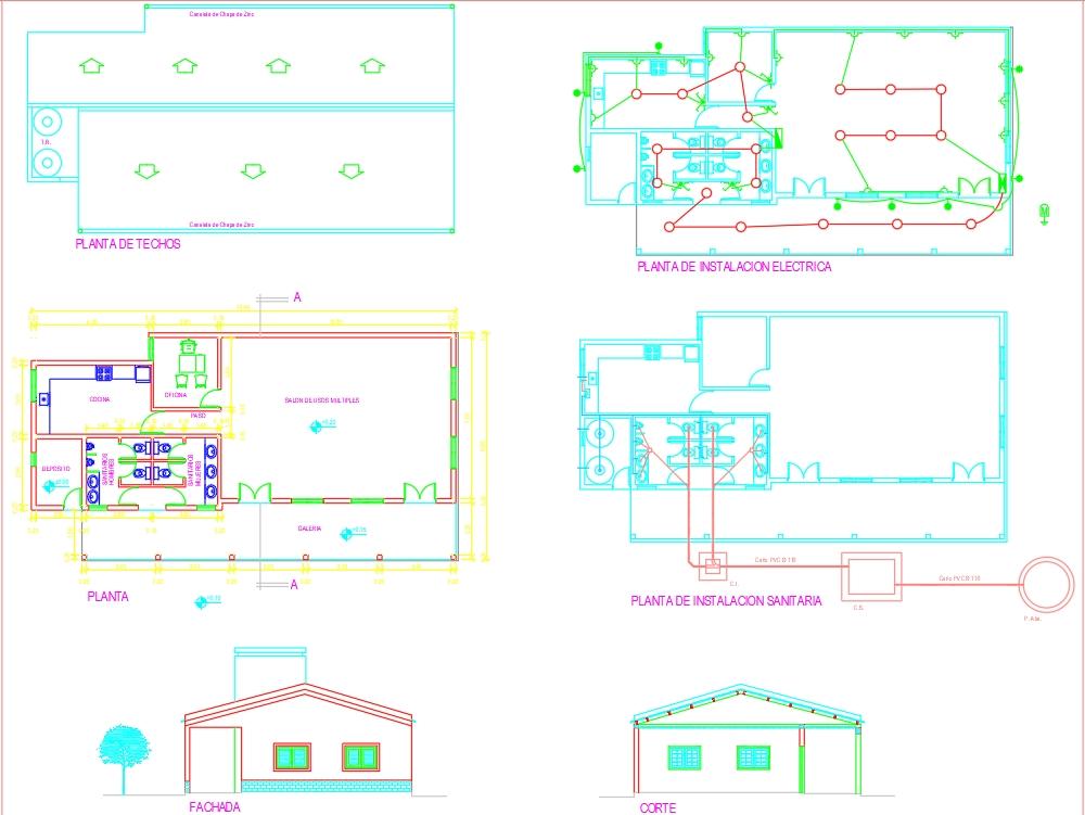 Community living project type sum