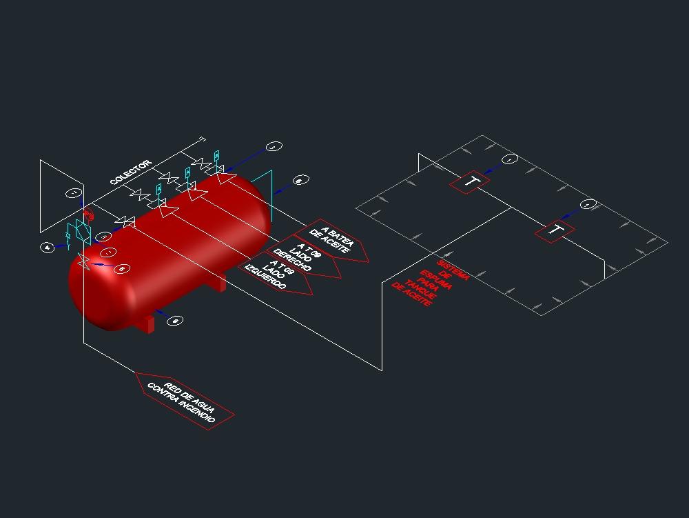 Sistema de espuma de sistema contra incendios