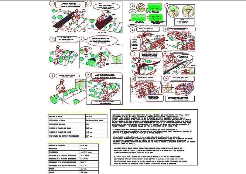 Muro terramesh - proceso constructivo