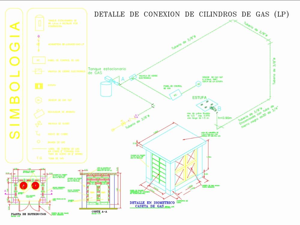 Detalle de conexión de cilindros de gas (lp)