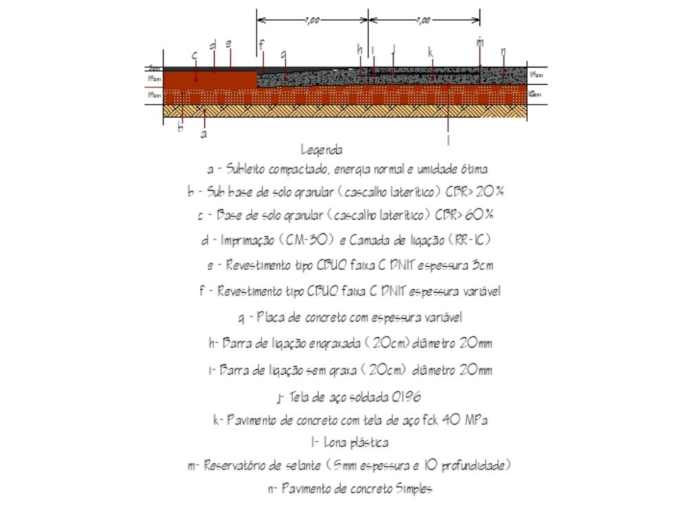 Detalhe pavimento de concreto em contato com pavimento flexível