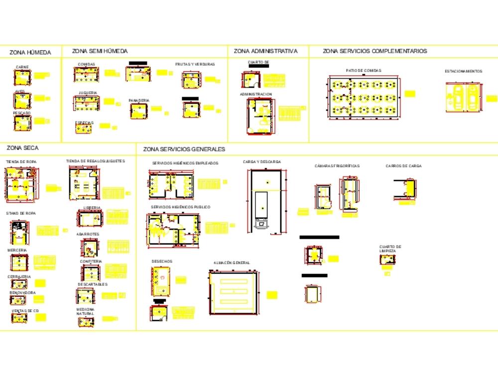 Áreas mínimas - circulaciones y uso según actividad