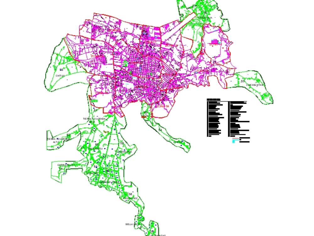 Mapa de la ciudad de quetzaltenango