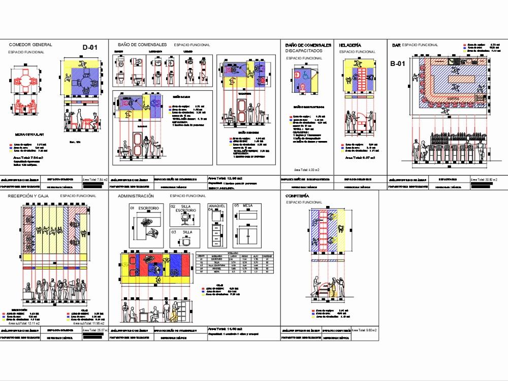 Antropometría y ergonomía diseño r.