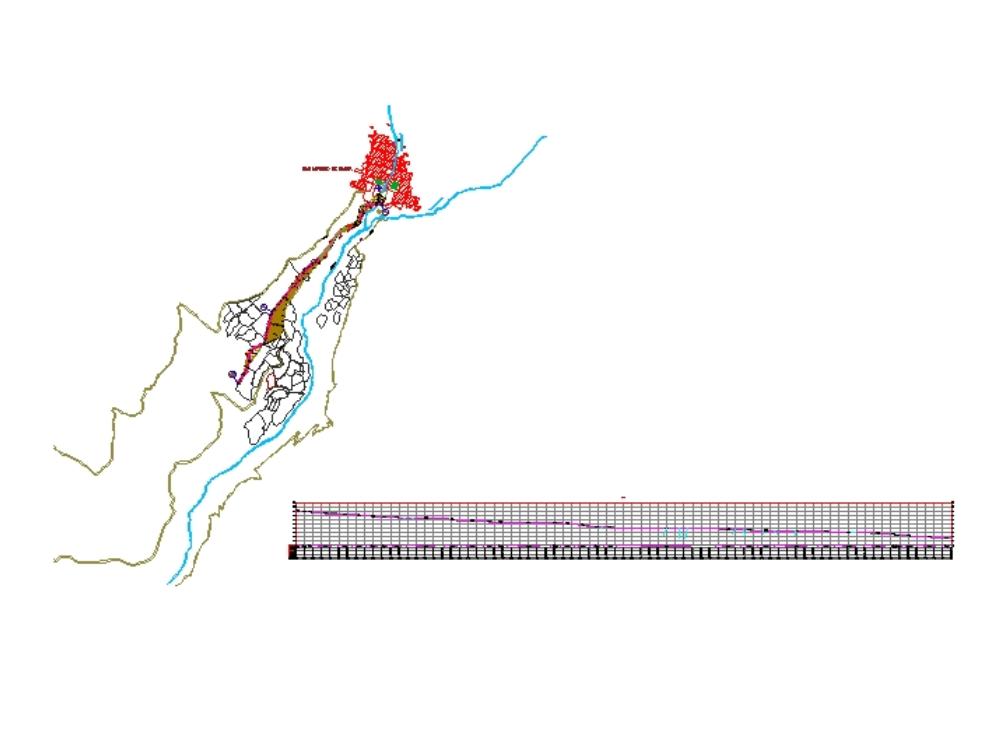 Topografia de plano en canal de irrigacion