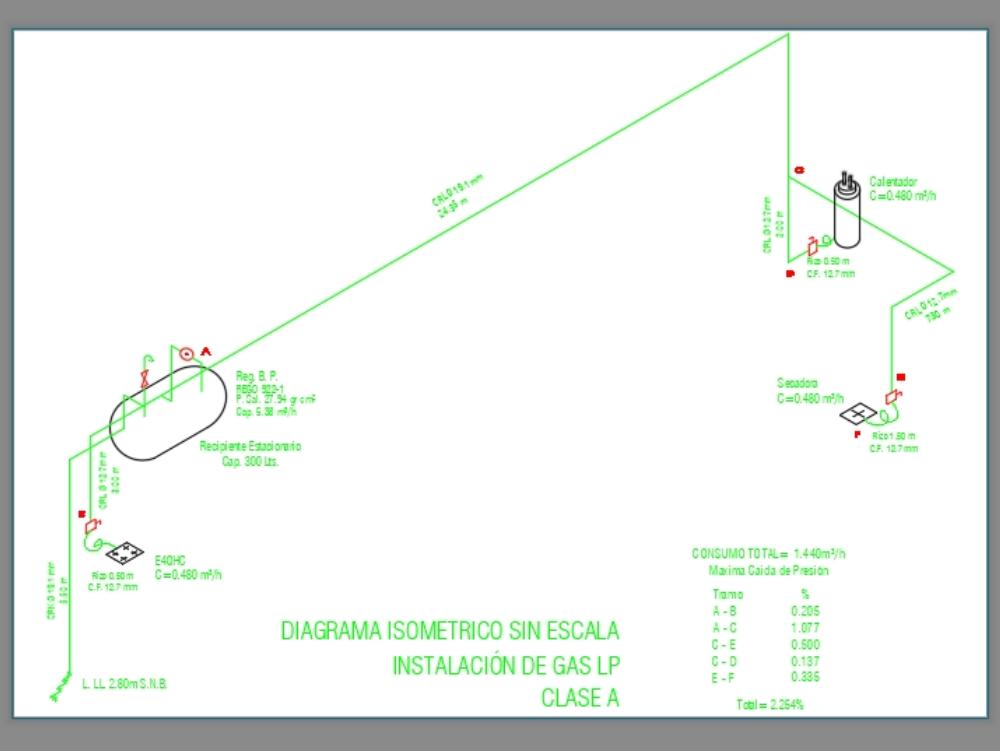 Plano isometrico de instalacion de gas lp