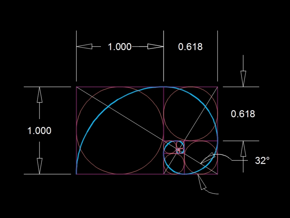 Golden ratio or golden ratio