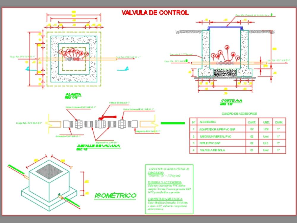 Regulation and minimization valves