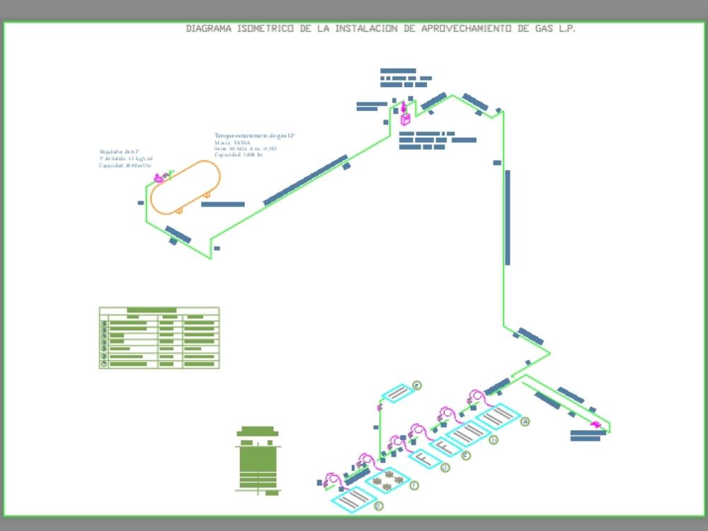 Plano de instalación de gas en casa habitación
