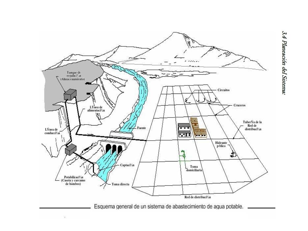 Descripción de proyecto agua potable - pdf