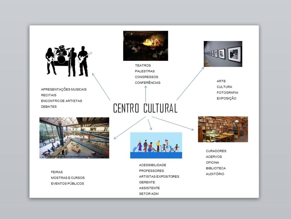 Apresentação cultural center; in power point