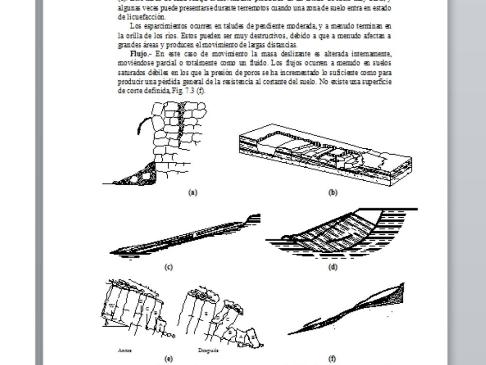 Soil mechanics granulometry of aggregates