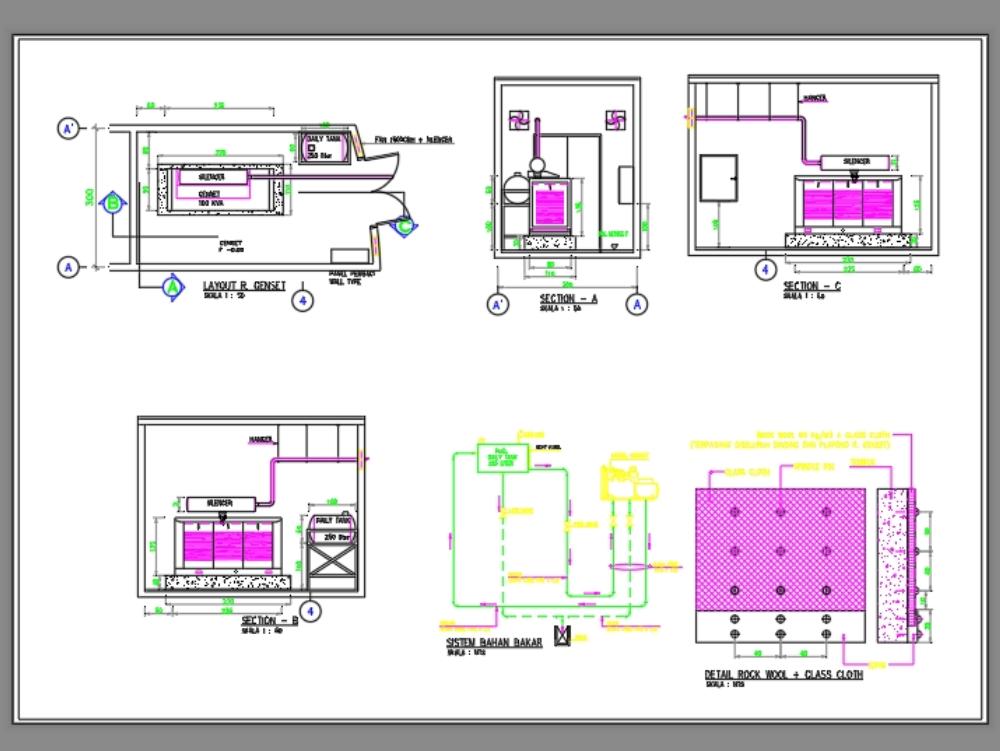 Detalle de sala de generadores