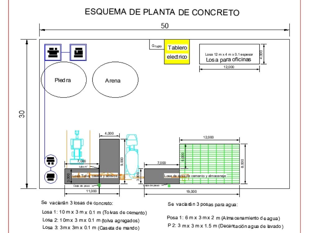 Planta coramix en departamento de lima