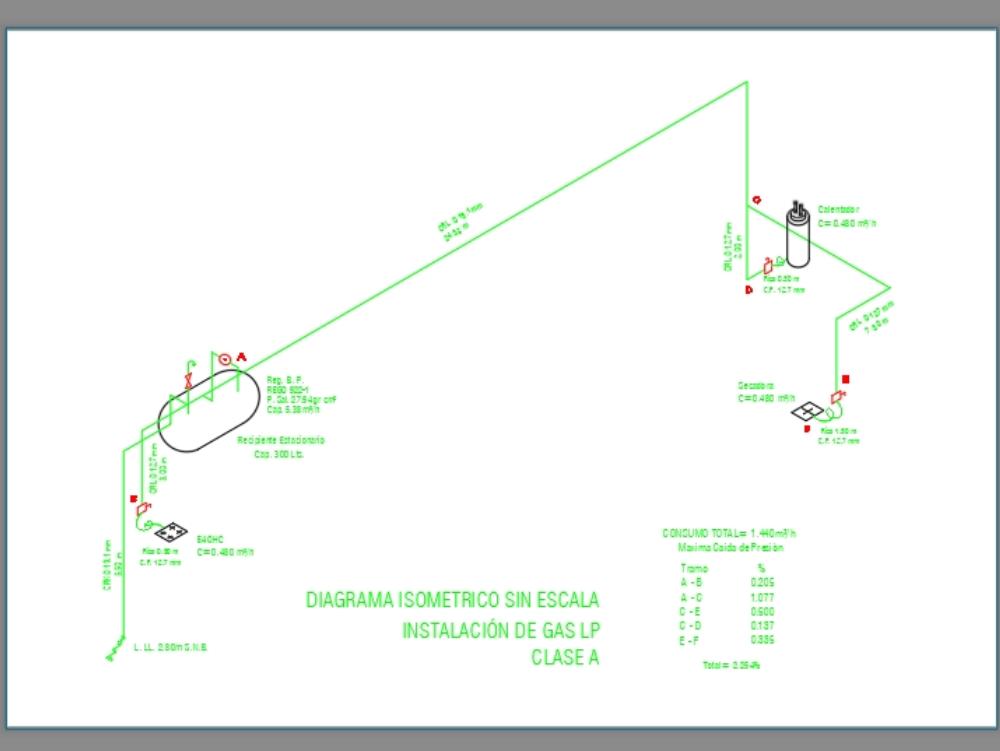 Plano isometrico para gas licuado a presion