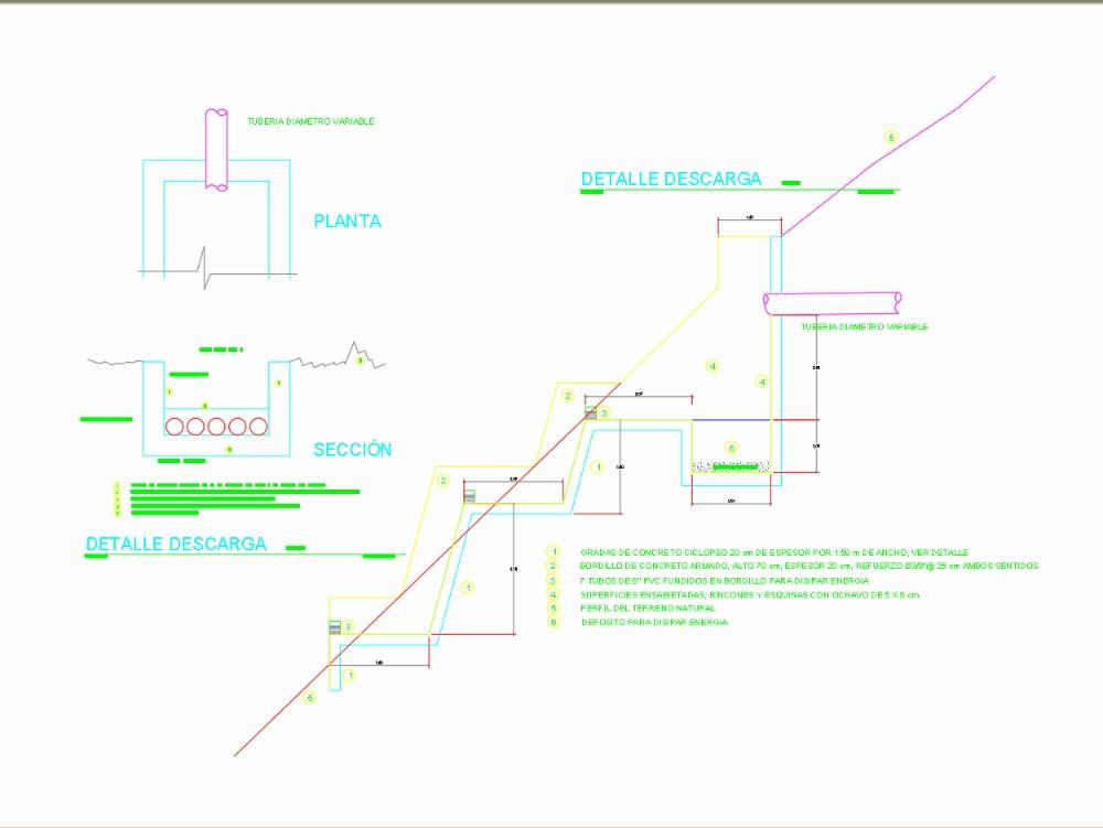 Disipador de energía hidráulica