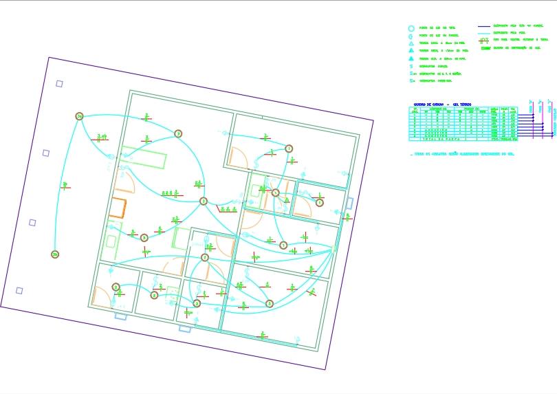 Estructura electrica residencial completa