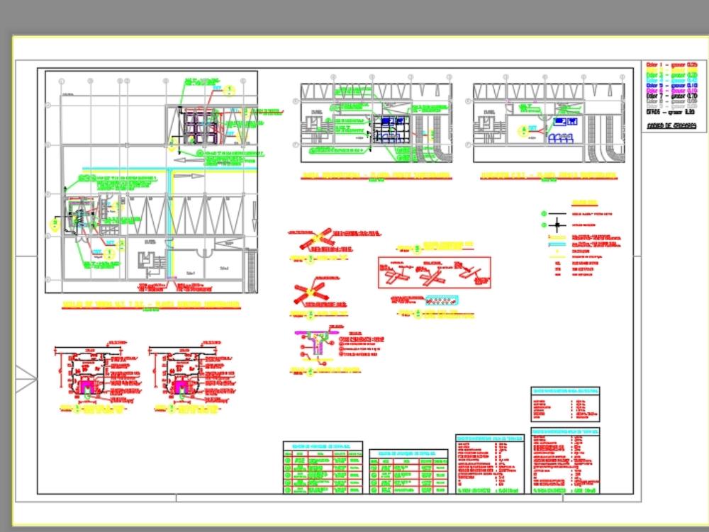Diseño de sistema puesta a tierra en sala electrica