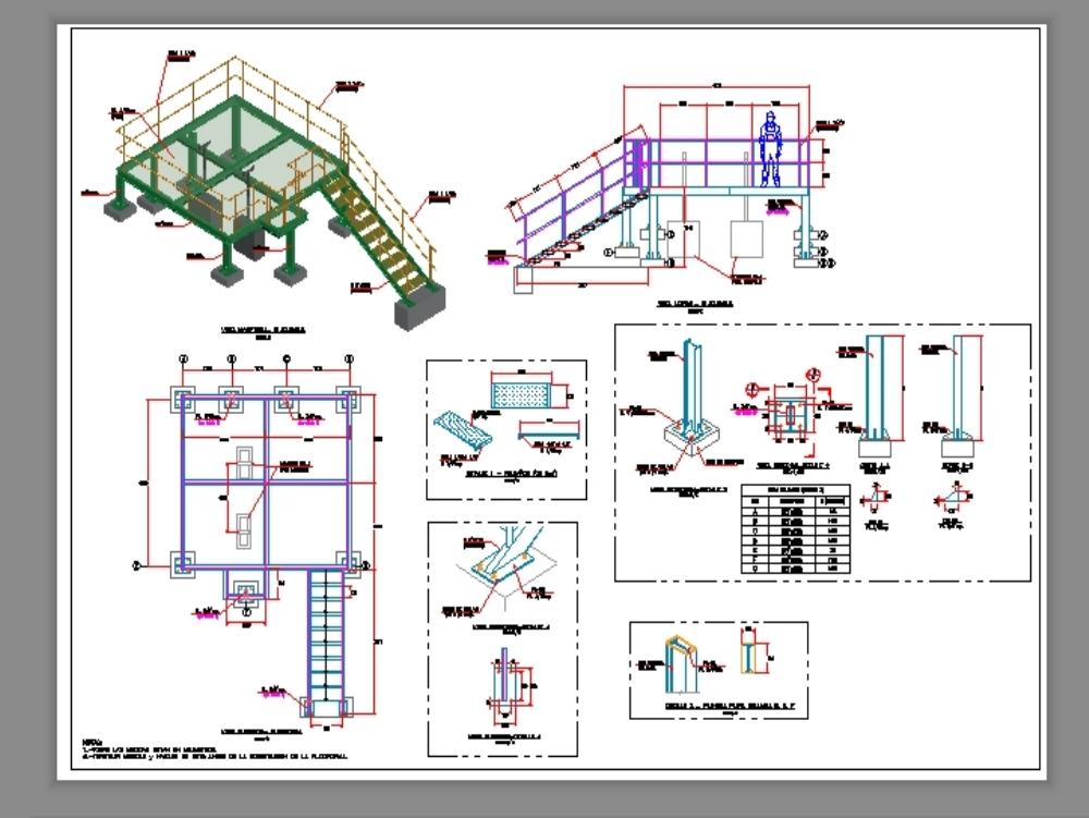 Plataforma de acceso y operación de valvula