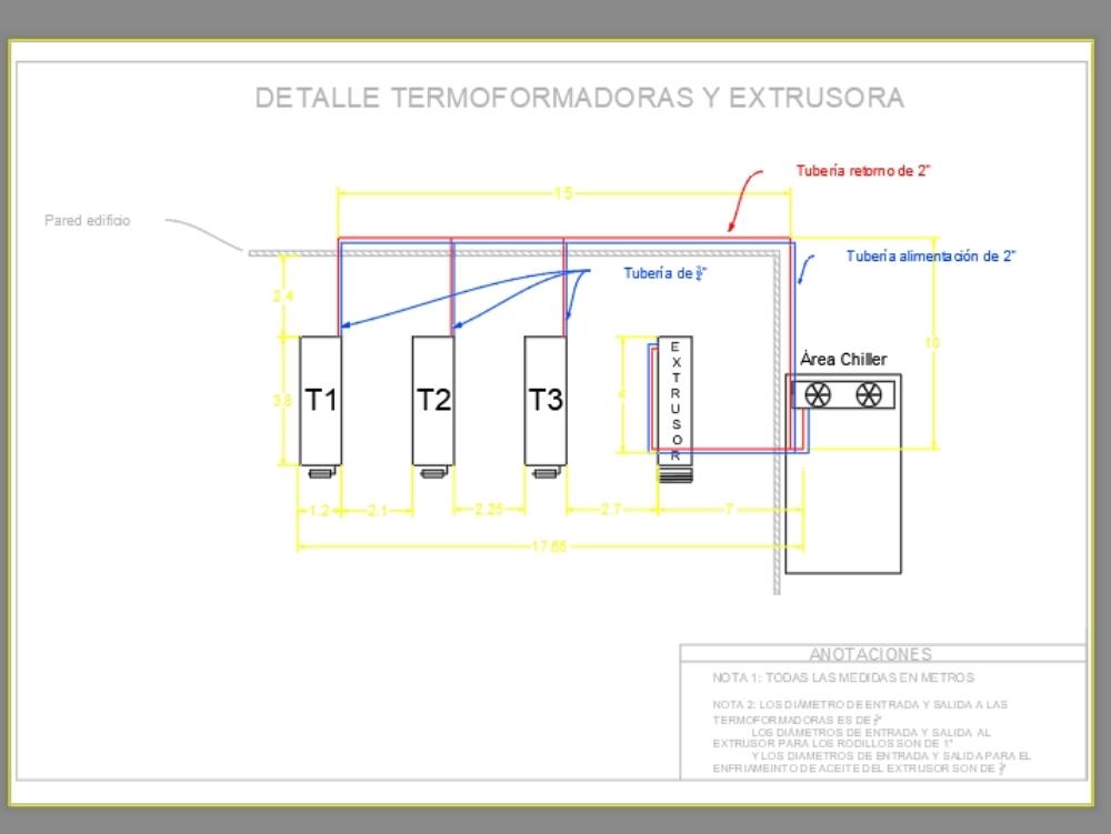 Detalle termoformadoras y extrusor