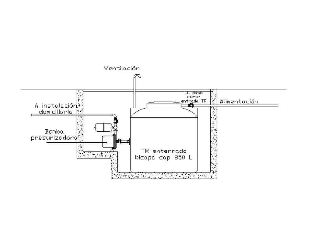 Detalle de tanque cisterna enterrado