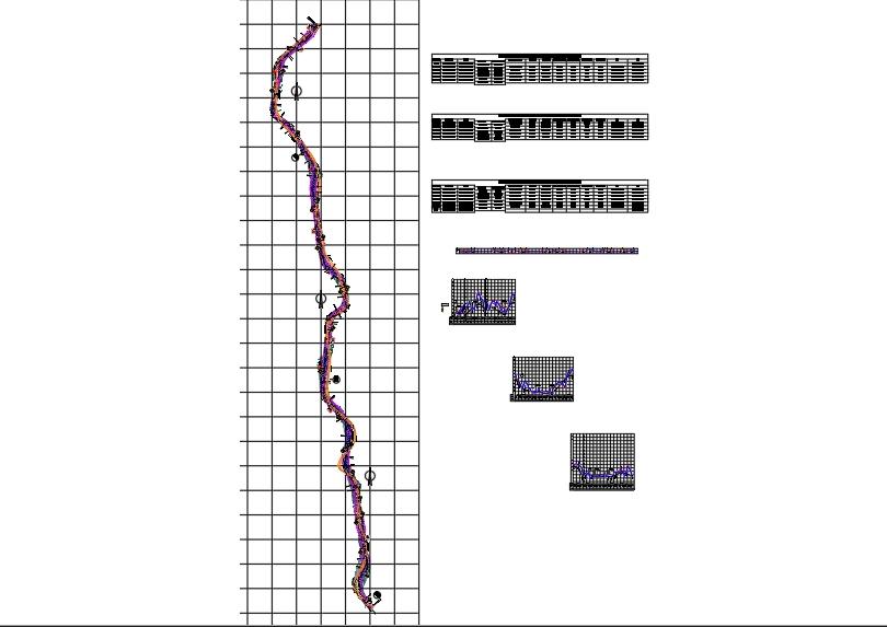 Geometric design of track and signage