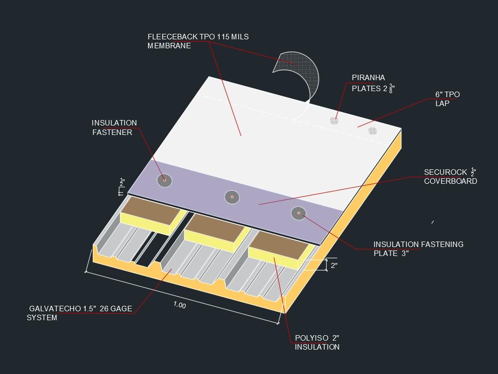 Sistema de cubierta naves industriales