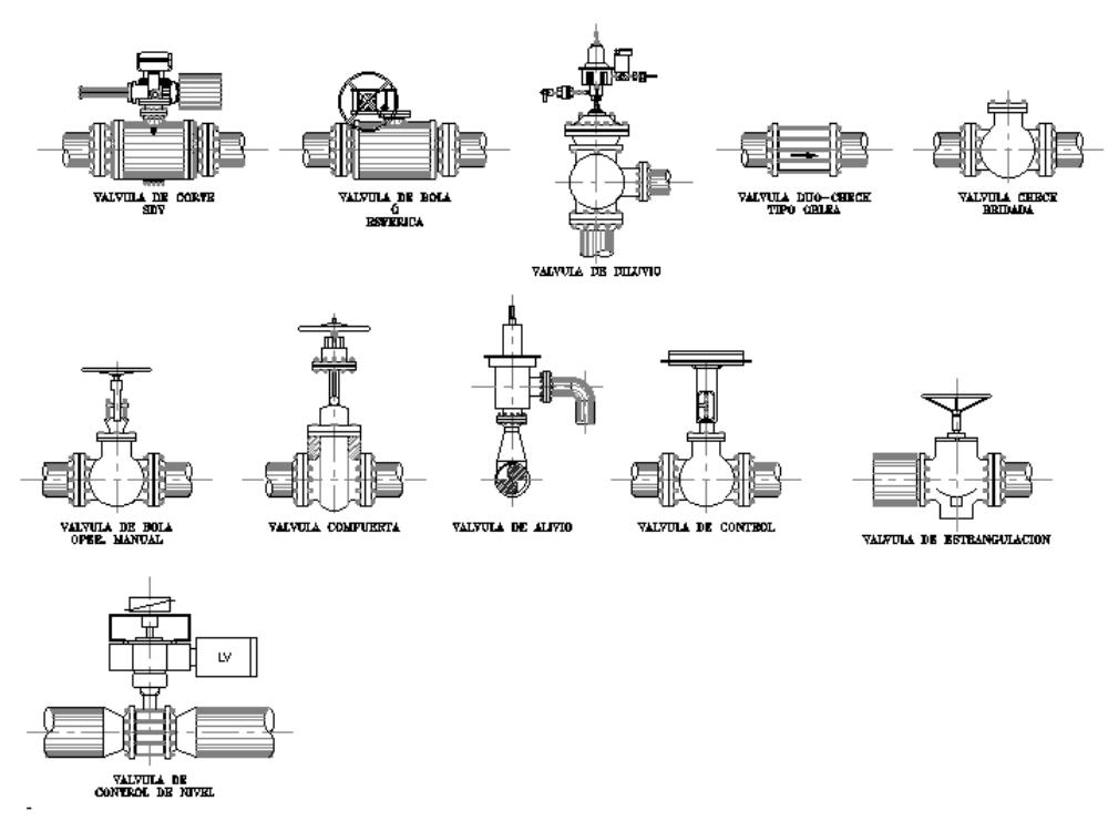 Válvulas de instalaciones de agua.