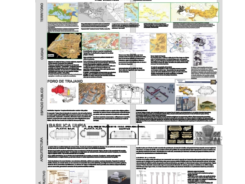 Análisis urbano ulpia roma (italia); ss. ii-v d. c.