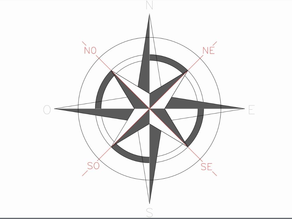 North classic compass rose